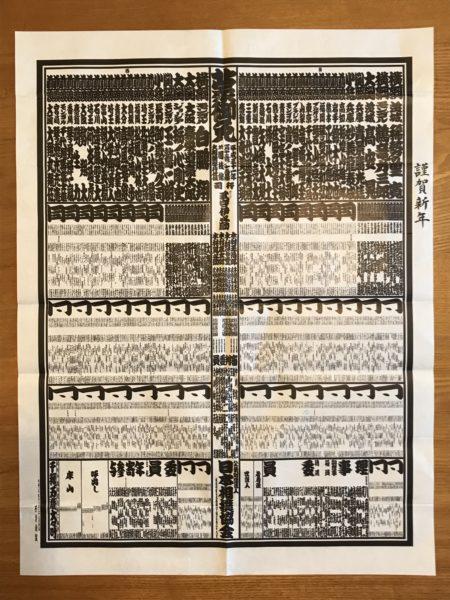 大相撲 平成31年初場所
